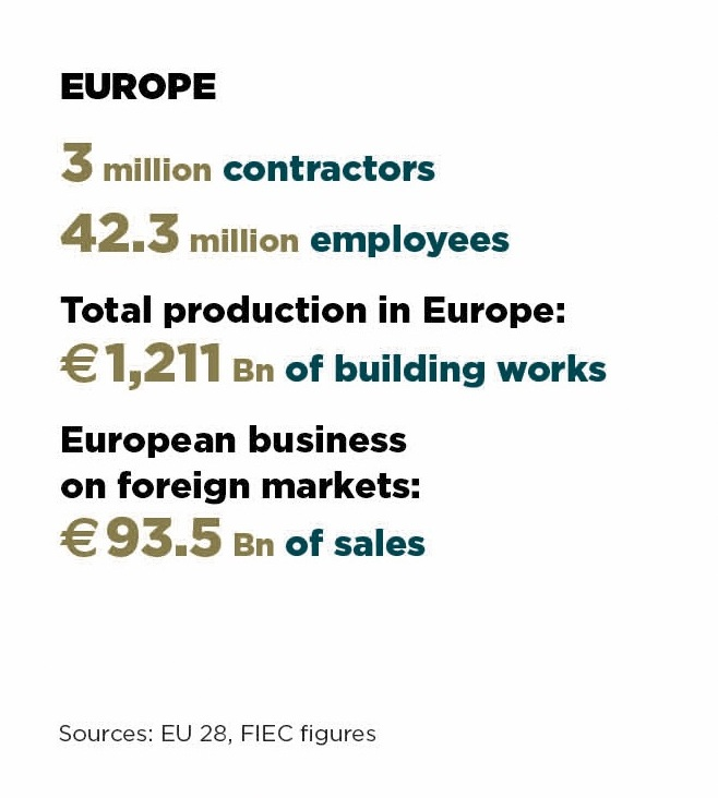 Key Figure Buildings in Europe Intermat Paris