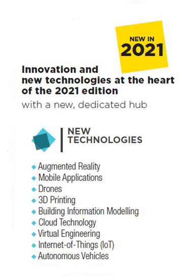 List of new technologies