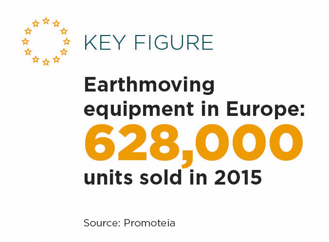 Key Figure Europe Earthmoving & Demolition Intermat Paris