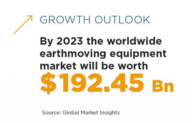 Growth outlook french market earthmoving & demolition Intermat Paris